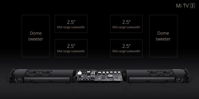 Xiaomi Mi TV 3 60 inch - 4K 5