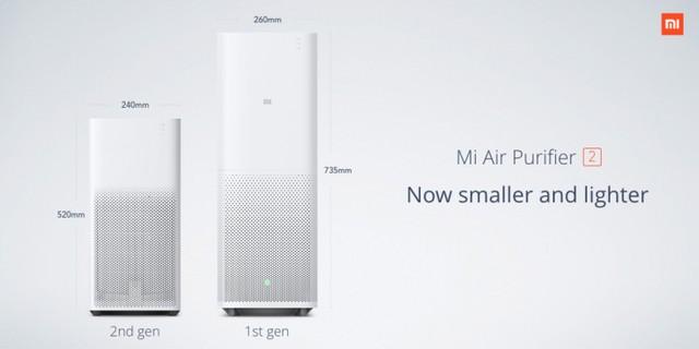 Máy lọc không khí Mi Air Purifier 2