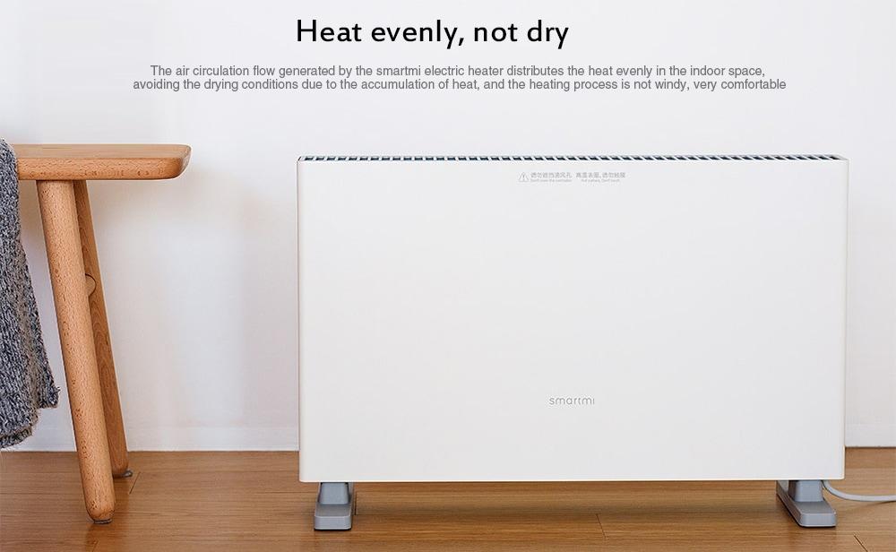 Smartmi điện nóng đối lưu sưởi ấm thiết bị gia dụng- trắng