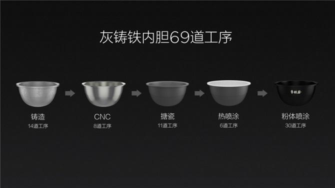 Nồi Cơm điện Xiaomi Th 244 Ng Minh 2 Xiaomi Thanh Ho 193