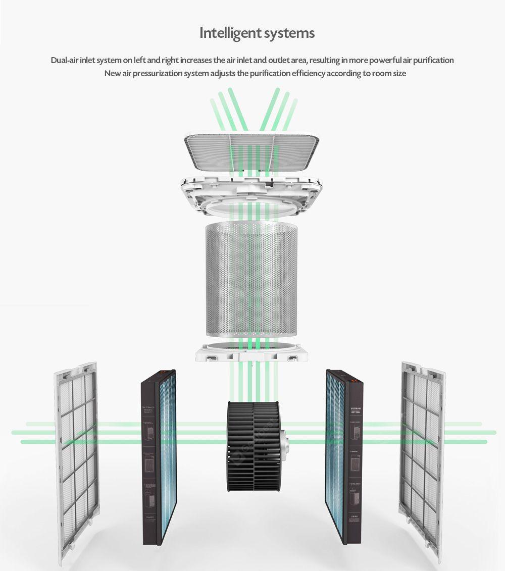 Máy lọc không khí Xiaomi Mi Air Max Đa chức năng không gian sống- Ổ cắm trắng Trung Quốc