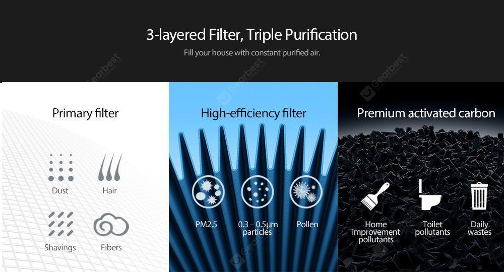 Xiaomi Mi Air Purifier Pro App Control Home Cung cấp- Trắng