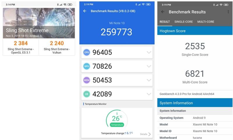 Xiaomi Mi Note 10 | Điểm hiệu năng Antutu