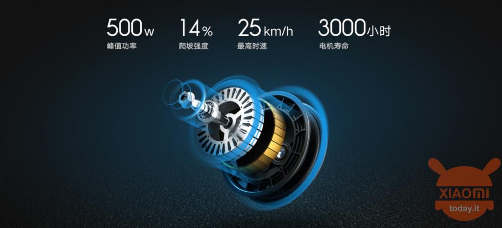 Động cơ 1S của Xiaomi Mijia Electric Scooter
